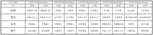 全国Zeppツアー『全国5大都市ツアー朗読劇「三国志」〜誓いの調べ〜』