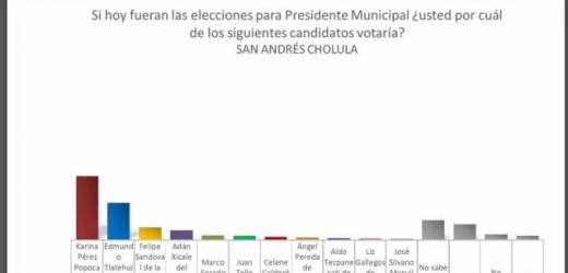 AVENTAJA KARINA PÉREZ POPOCA PREFERENCIAS ELECTORALES RUMBO AL 6 DE JUNIO