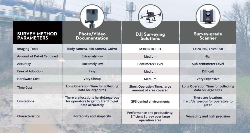 Altametris DJI Infographic 5