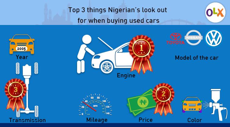 car-infographics_option-2 (1)