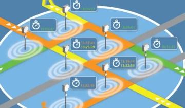 sensor network