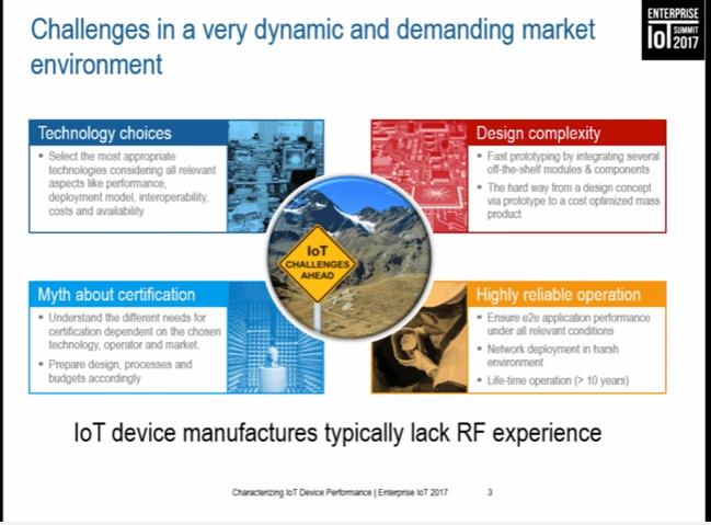 Enterprise IoT Summit: IoT Device Performance