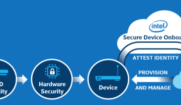 Intel Archives - Page 3 of 9 - Enterprise IoT Insights