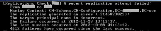 recent replication attempt failed - The target principal name is incorrect. failures have occured since the last success