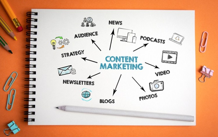 How to plan content marketing for the different stages of the crisis | Enterprise Nation