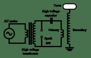 Project Thunderbolt – Robert's Tesla Coil Project