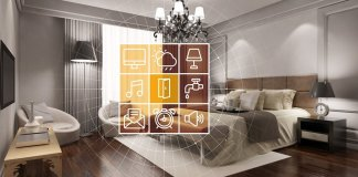 IoT, Hotels, Future