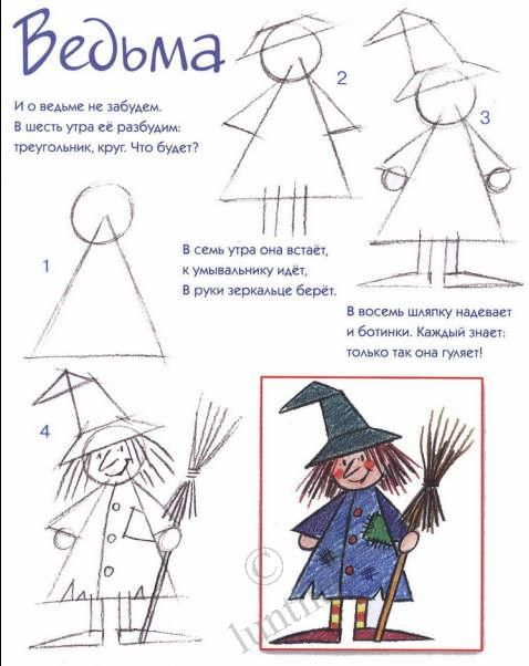witch drawing ideas for kids on halloween