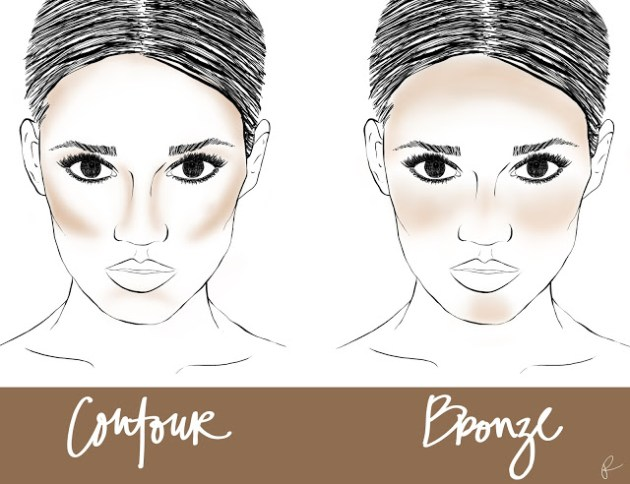 make dark areas more glow with makeup