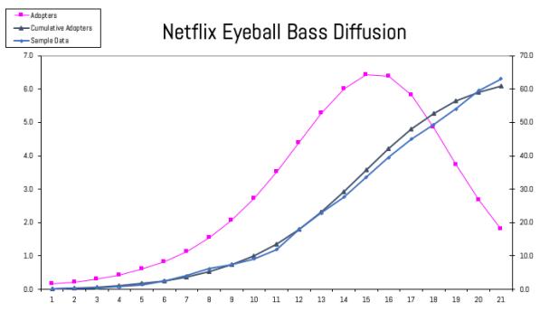 IMAGE 3 - Eyeball Bass Diffusion