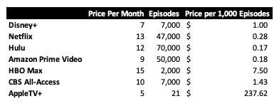 image-5-price-per-1000-episodes