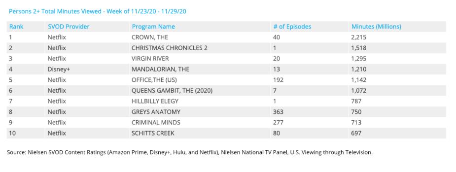 Nielsen 2020.11.23 copy