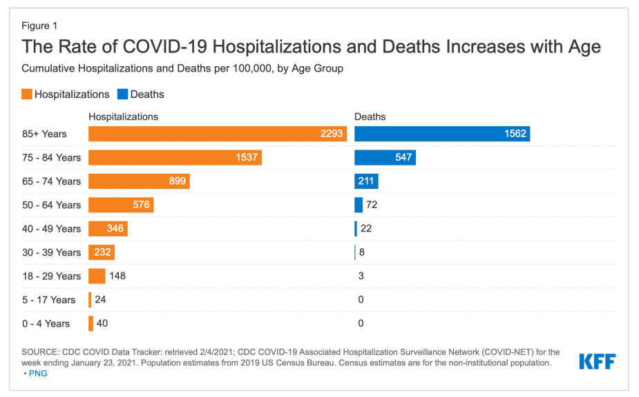 IMAGE 10 - Deaths by Age v02