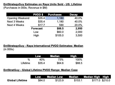 IMAGE 8 - Revenue Estimates