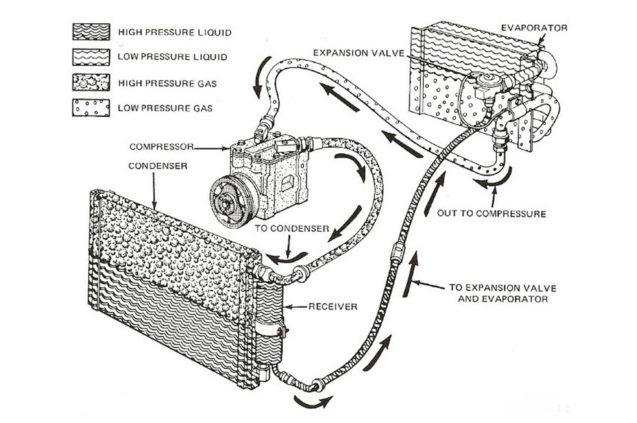 Basic Ford Hot Rod Wiring Diagram Tech