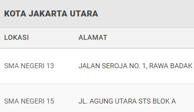 Zonasi Sekolah PPDB SMA Negeri Kota Jakarta Utara