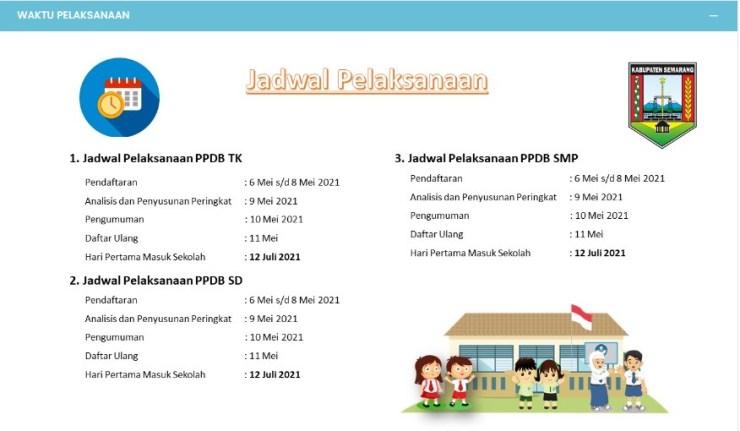 jadwal ppdb tk sd smp Negeri Kabupaten Semarang