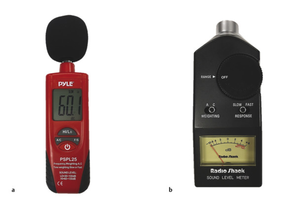 Examples of low-cost sound level meters. (a) Pyle PSPL25 sound level meter (https://www.pyleaudio.com/sku/PSPL25/Sound-Level-Meter-with-A-and-C-Frequency-Weighting); (b) Analog Sound Level Meter by Ra