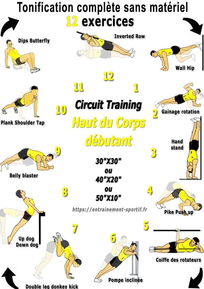 5 circuit training de 12 exercices sans
