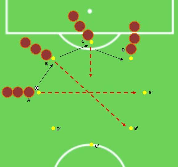 Fluminense entrainement football pro