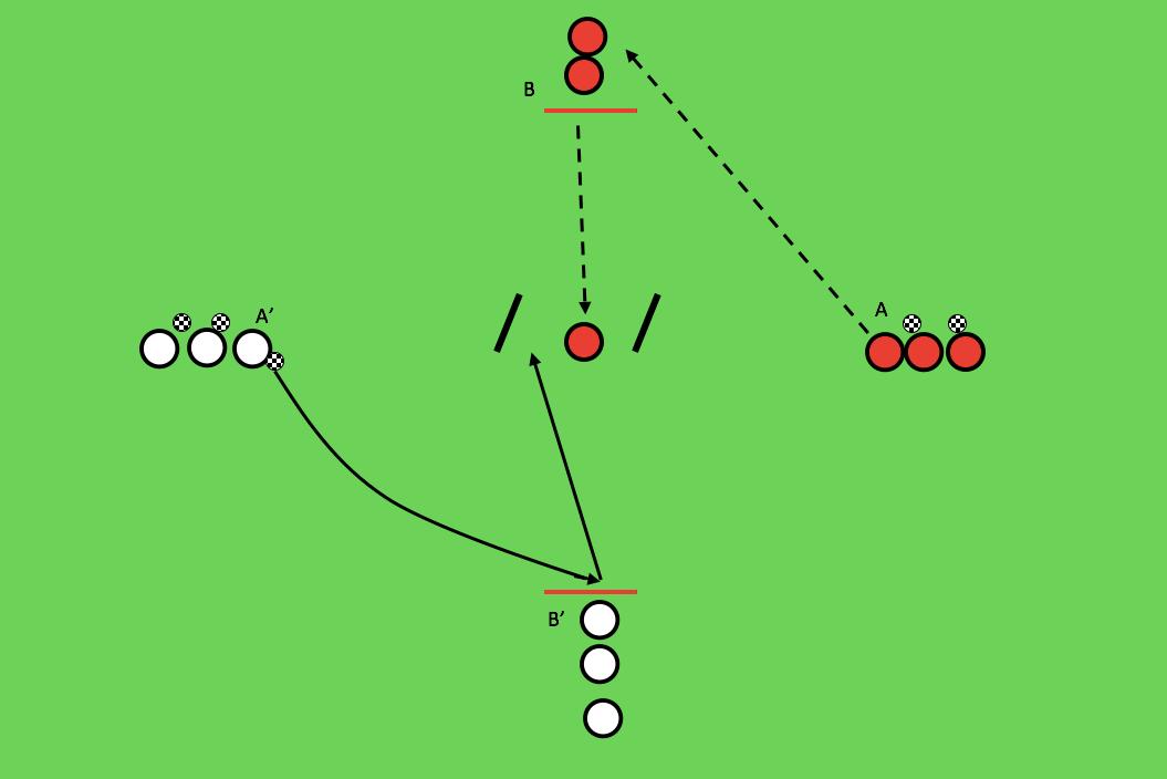 entrainement football pro