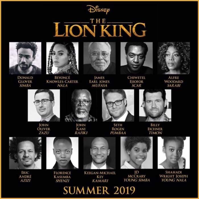 voces de El Rey León