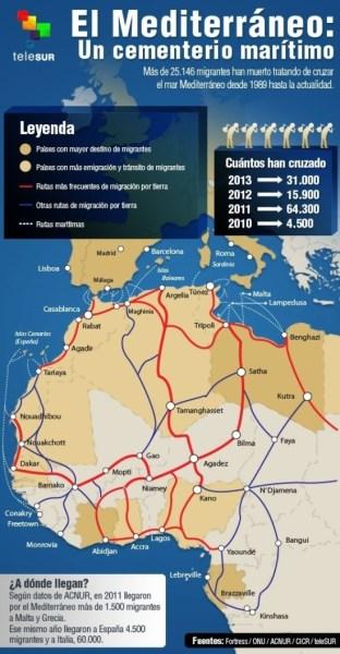La ruta del mediterráneo. / Telesur