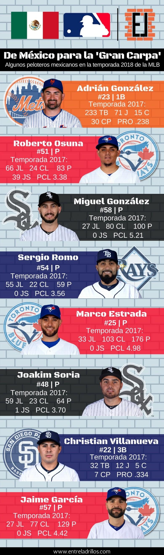 Mexicanos en MLB.jpg