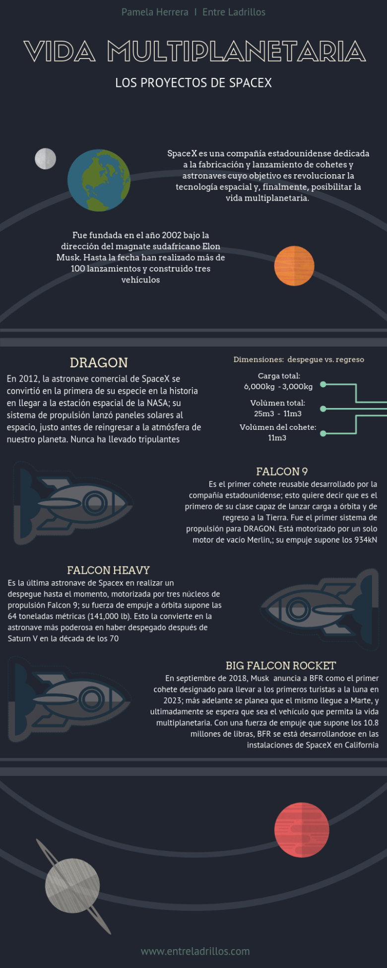 Spacex Infografia Final