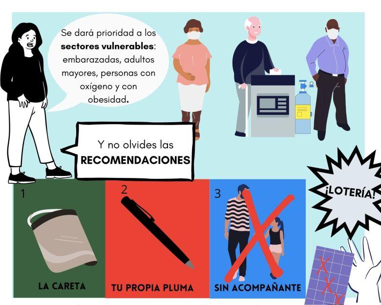 Protocolo elecciones 2021 medidas sanitarias