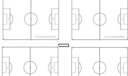 Plantilla Simple de futbol 7