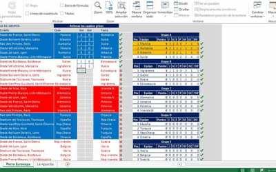 Plantilla de resultados de Eurocopa