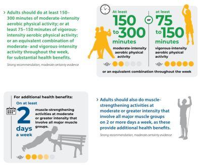 OMS recomencaciones ejercicio físico adultos