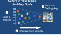 Build Innovation Culture