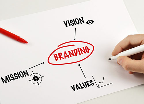 care more about your brand plan than your business plan