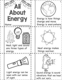 Energy Definitions