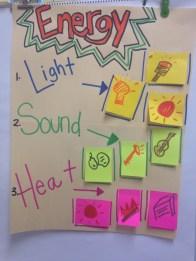 Energy - Light - Sound