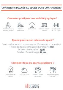 """""""Conditions d'accès au sport post Covid-19"""""""