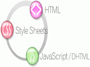 Tabla equivalencias CSS con JavaScript