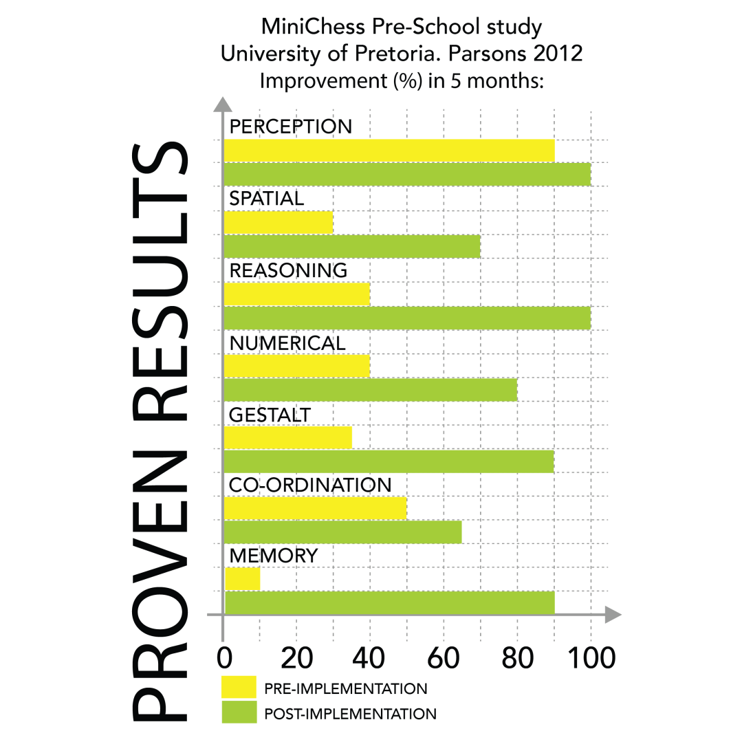 Results - The Entrust Foundation