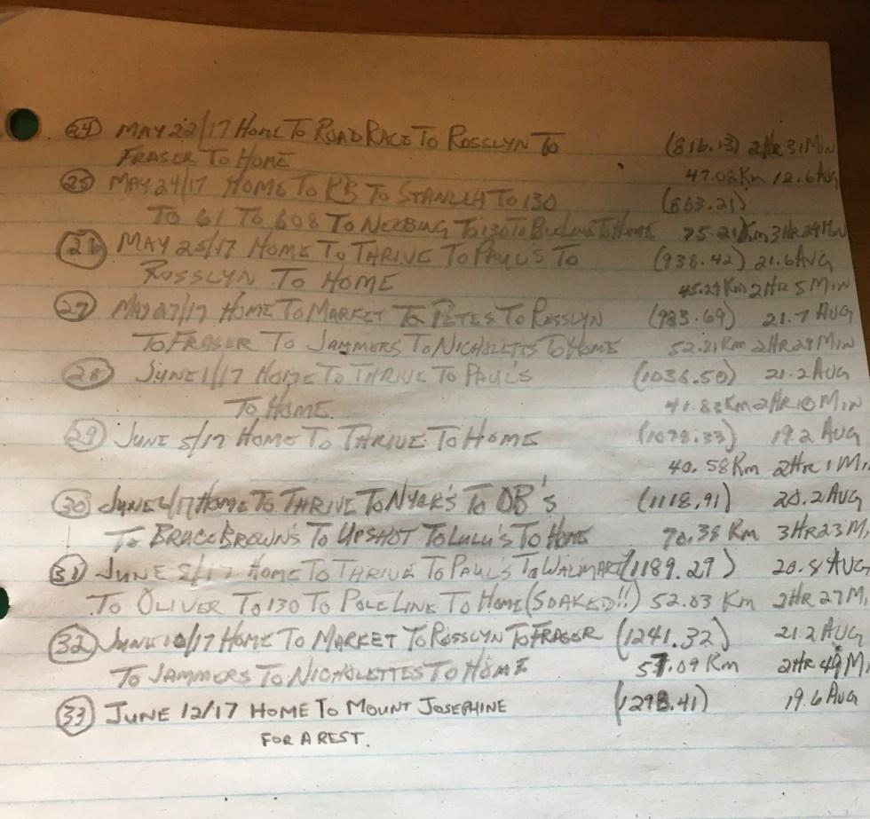 Handwritten cycling log