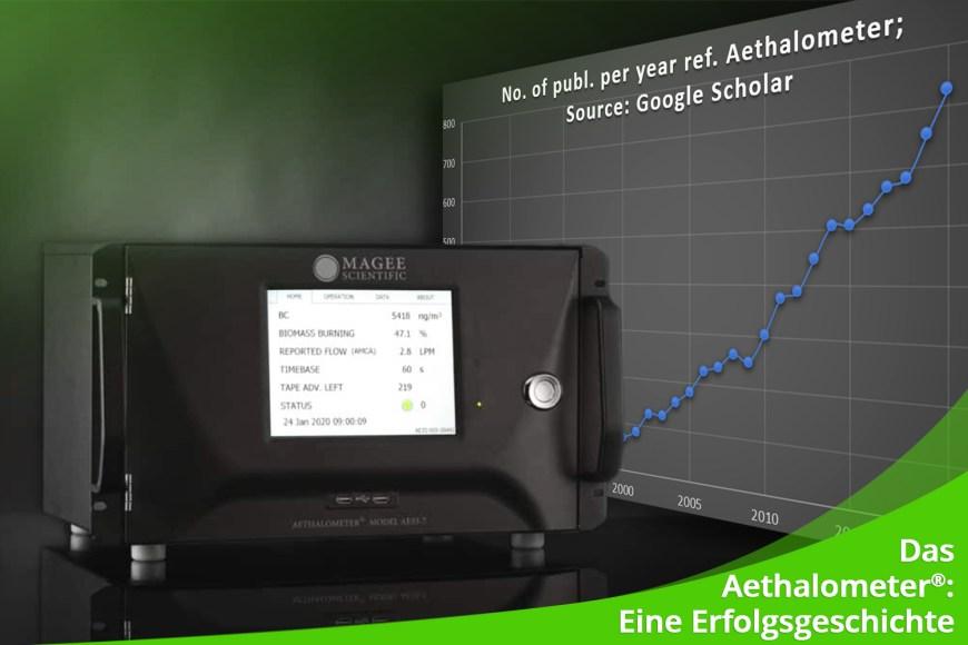 Juli 2021 – Das Aethalometer®: Eine Erfolgsgeschichte in der Rußmessung