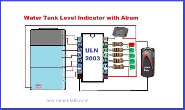 Water Level Indicator Using IC