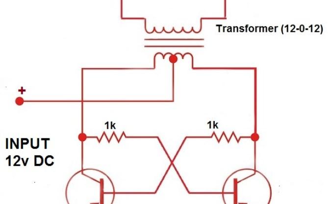 DC to AC converter