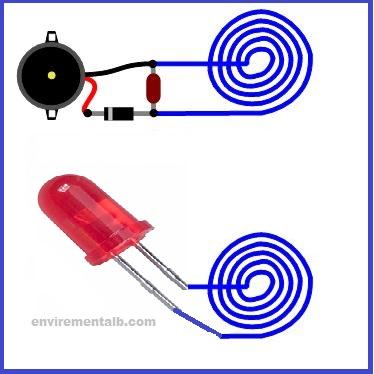 WPT (Wireless Power Transmission)