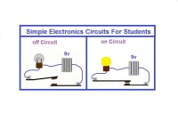 Simple Electronics Projects for students