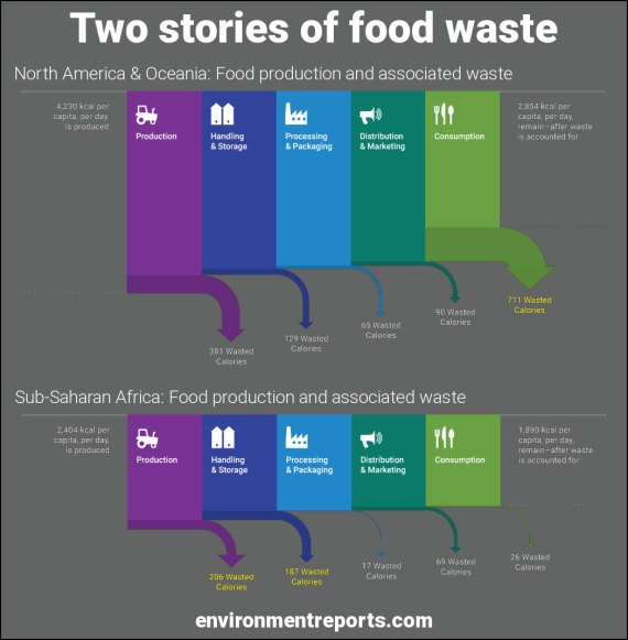 Two Stories Infographic