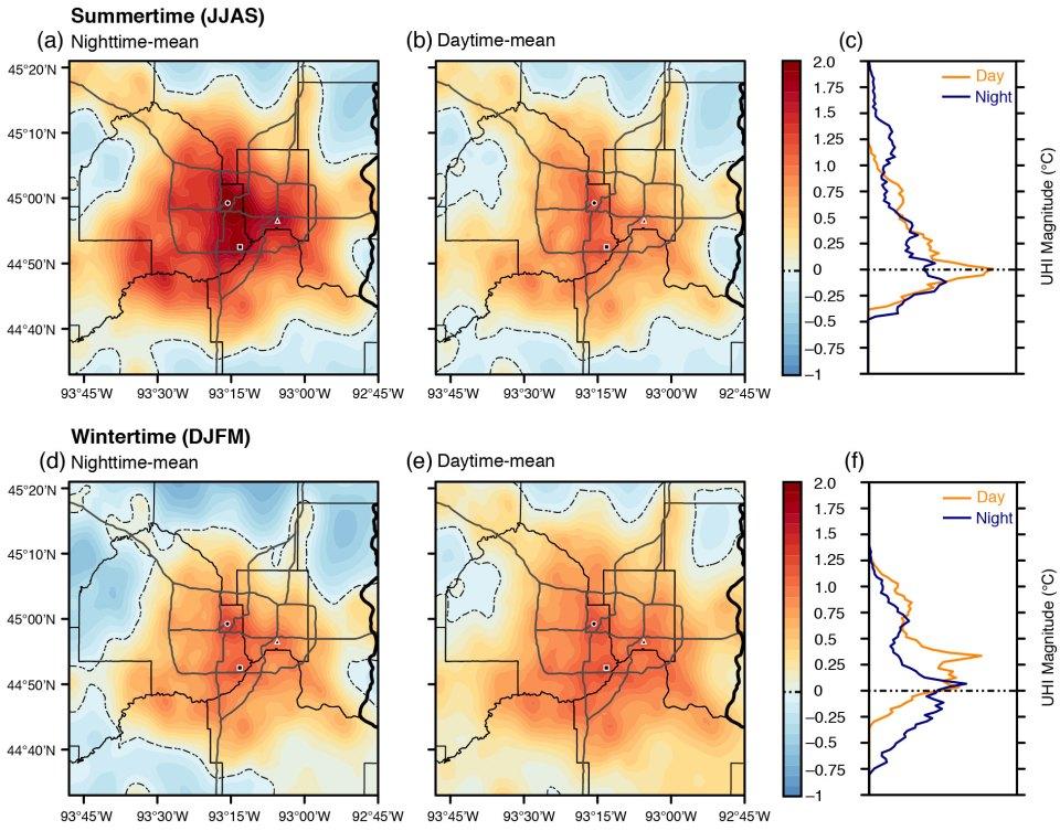 Seasonal Heat Map