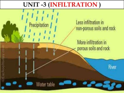 increases-infiltration-positive-effects-of-volcanoes
