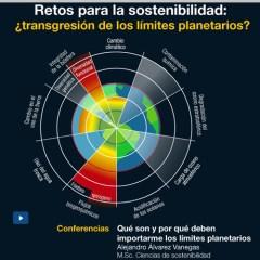 Retos para la sostenibilidad: ¿transgresión de los límites planetarios?